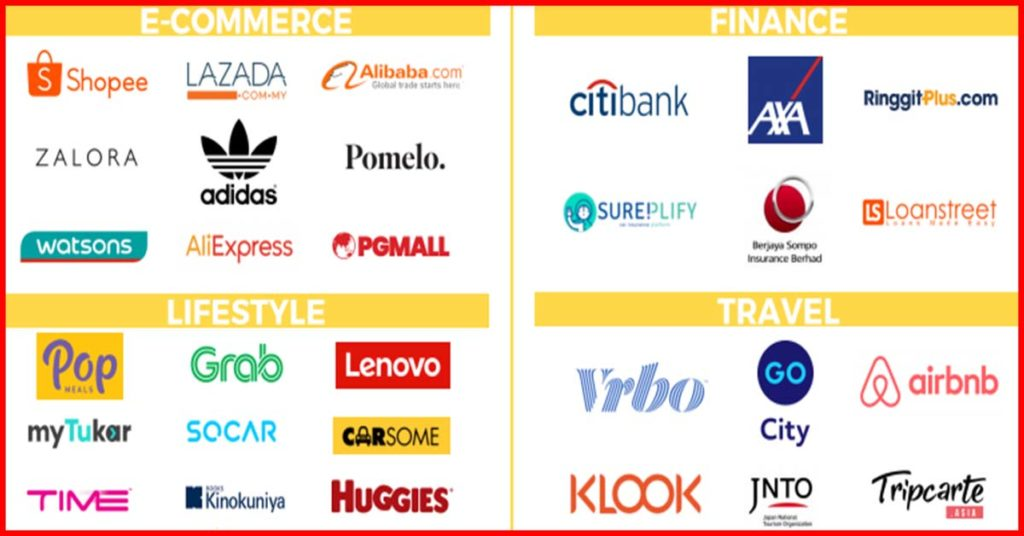 Merchant Brands within Accesstrade Malaysia Platform